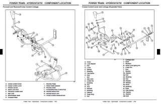 John Deere Lx277 48c Deck Parts Diagram together with RepairGuideContent in addition John Deere X485 Wiring Diagrams Free additionally John Deere M665 Schematic in addition John Deere Truck Engine. on wiring diagram for john deere lx266