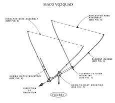 Smallest Beam Antenna   MaCo V Quad   14X Multiply
