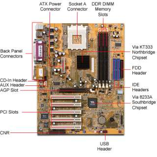... drivers dfi motherboard website dfi motherboards drivers dfi lan party
